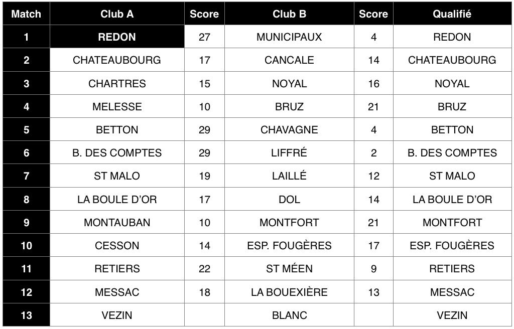 Coupe de France - 1er tour