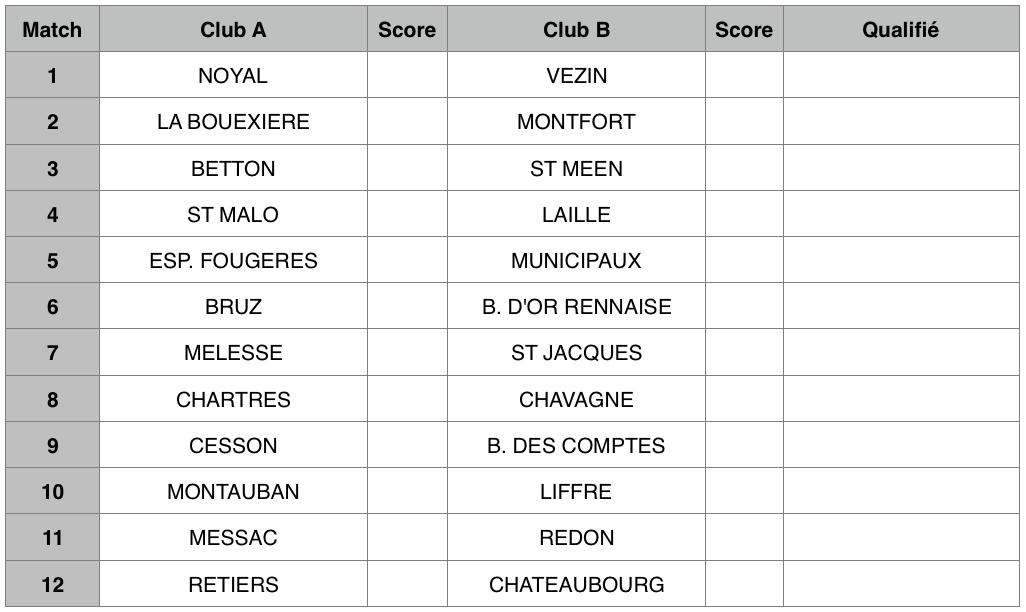Coupe de France des Clubs - 1er tour