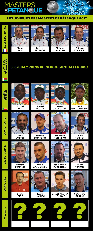 équipes MDP 2017